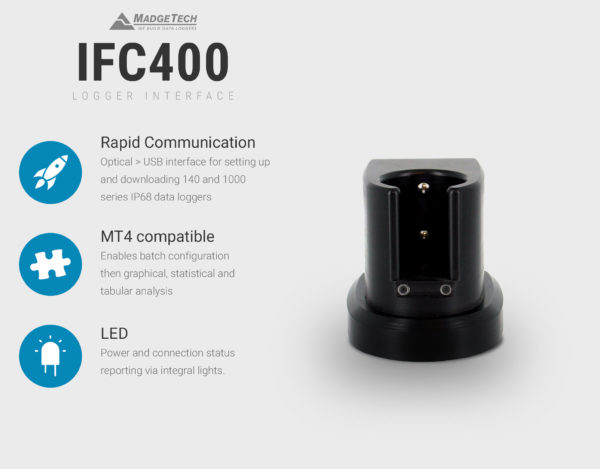 IFC400 USB interface package