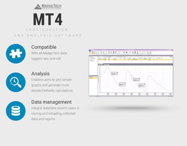 MT4 software