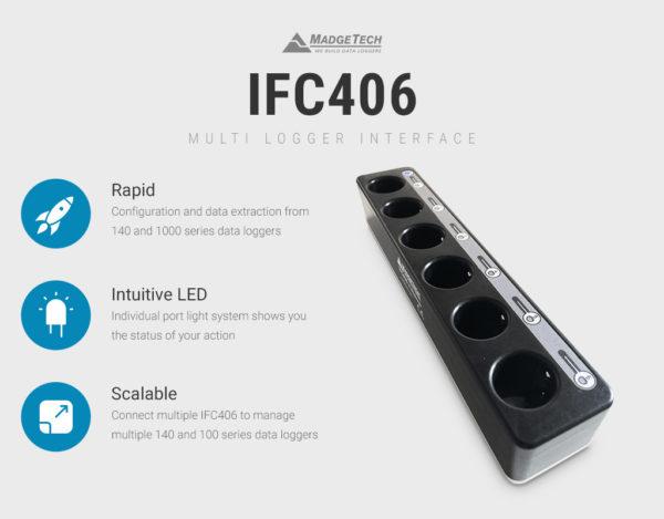 madgetech-ICF406 empty case