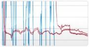 mt software graph