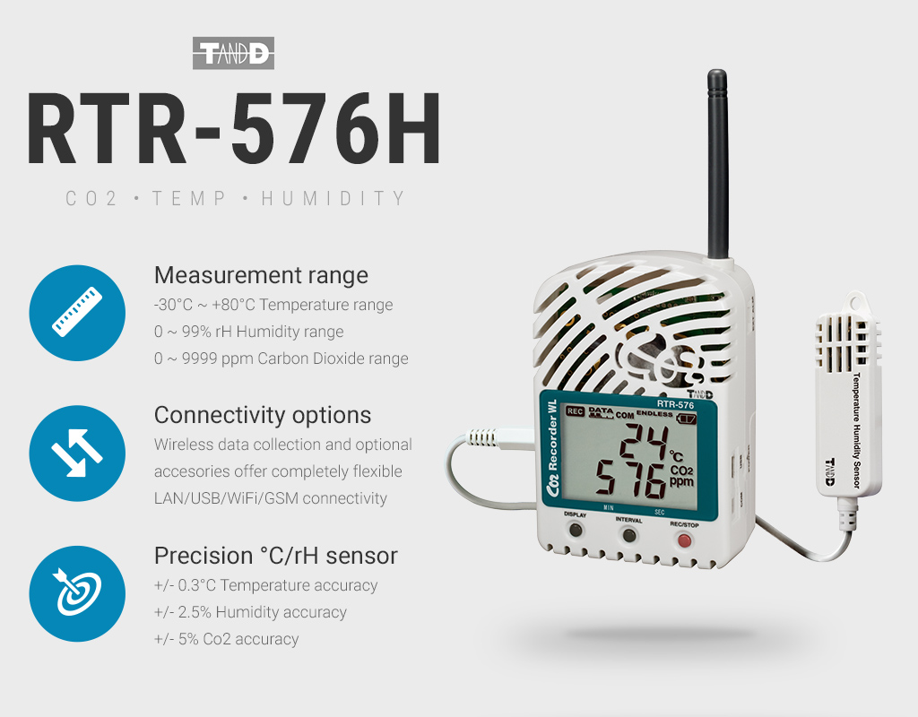 RTR-576H Precision Wireless Data Logger with Co2, Temperature and Humidity  Sensors