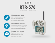 RTR 576 Data Logger