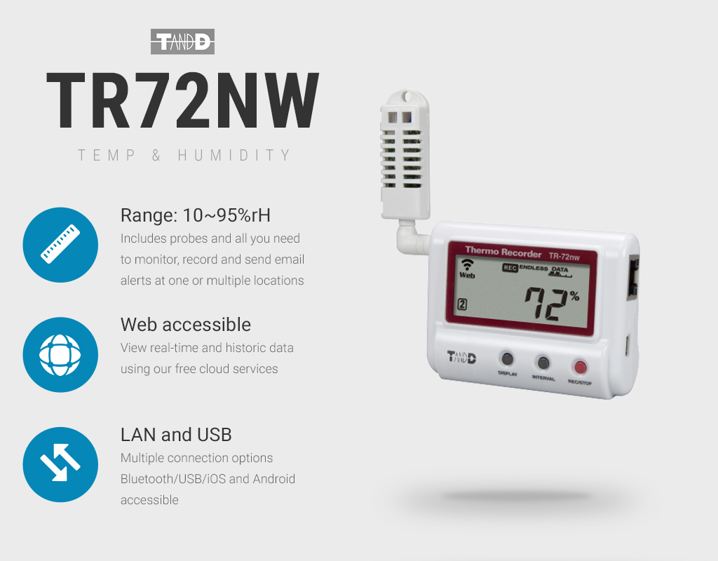TR-72NW LAN and USB Humidity and Temperature Data Logger
