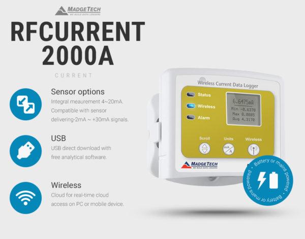 RFCurrent2000A