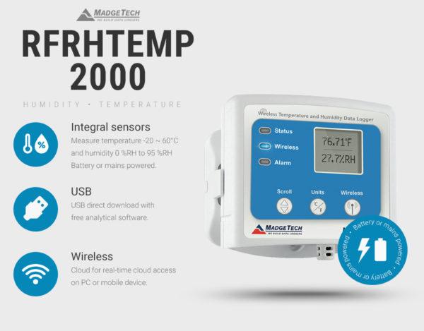 RFRHtemp2000