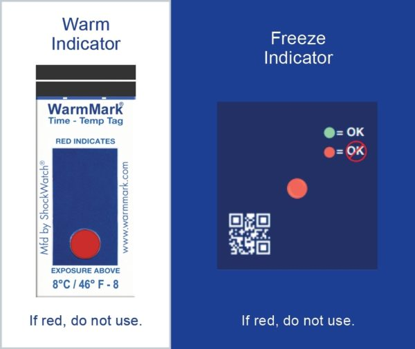 indicators-vaccine-temperature-monitoring-devices